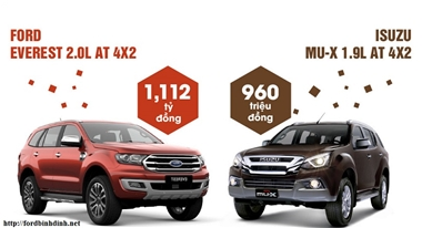 SO SÁNH ISUZU MU X 1 9 AT VÀ FORD EVEREST 2 0 AT